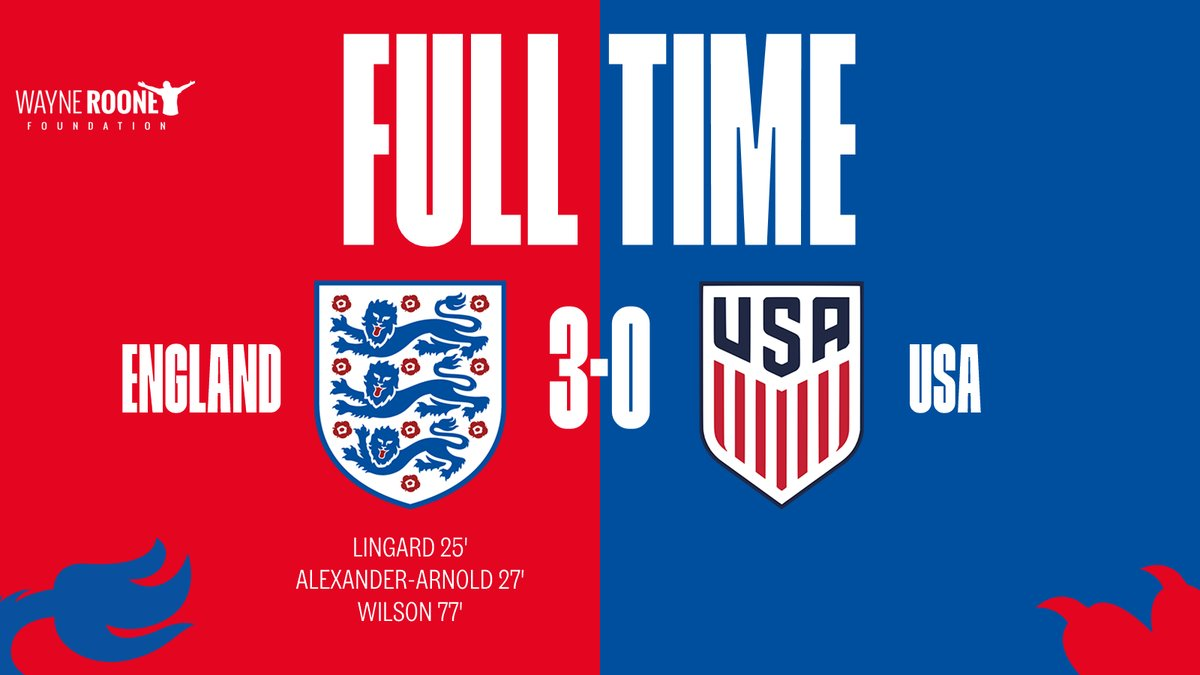 England vs USA 3-0 Highlight Download